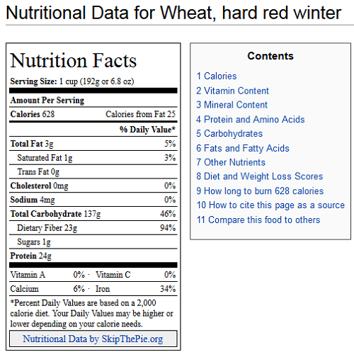 recipe: wheat berry nutritional information [6]