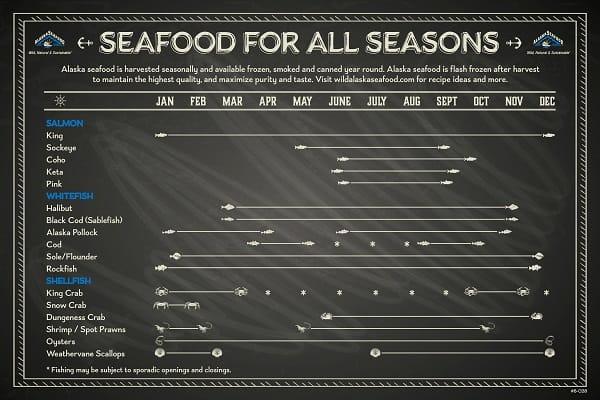FINAL - Seafood for All Seasons JPEG